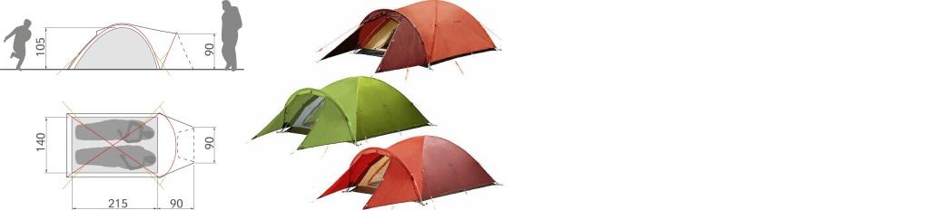 vaude çadır